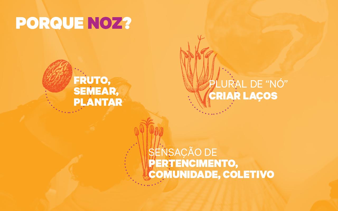 Arte relacionada ao NOZ, o programa de Amigos do Museu do Amanhã, que identifica o significado da palavra NOZ
