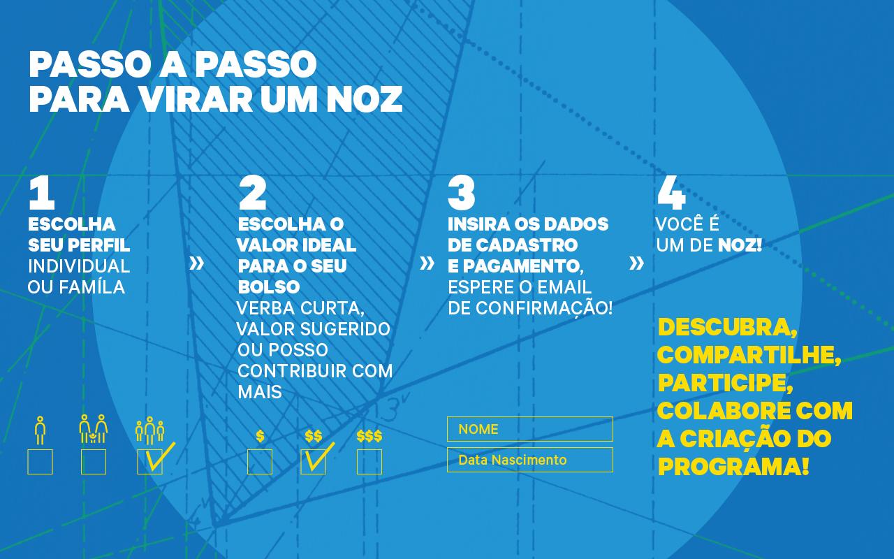 Arte relacionada ao NOZ, o programa de Amigos do Museu do Amanhã, mostrando as opções para participar