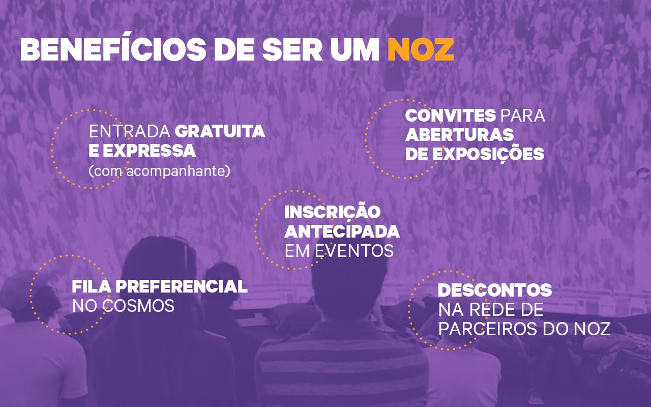 Arte relacionada ao NOZ, o programa de Amigos do Museu do Amanhã, mostrando as vantagens de participar