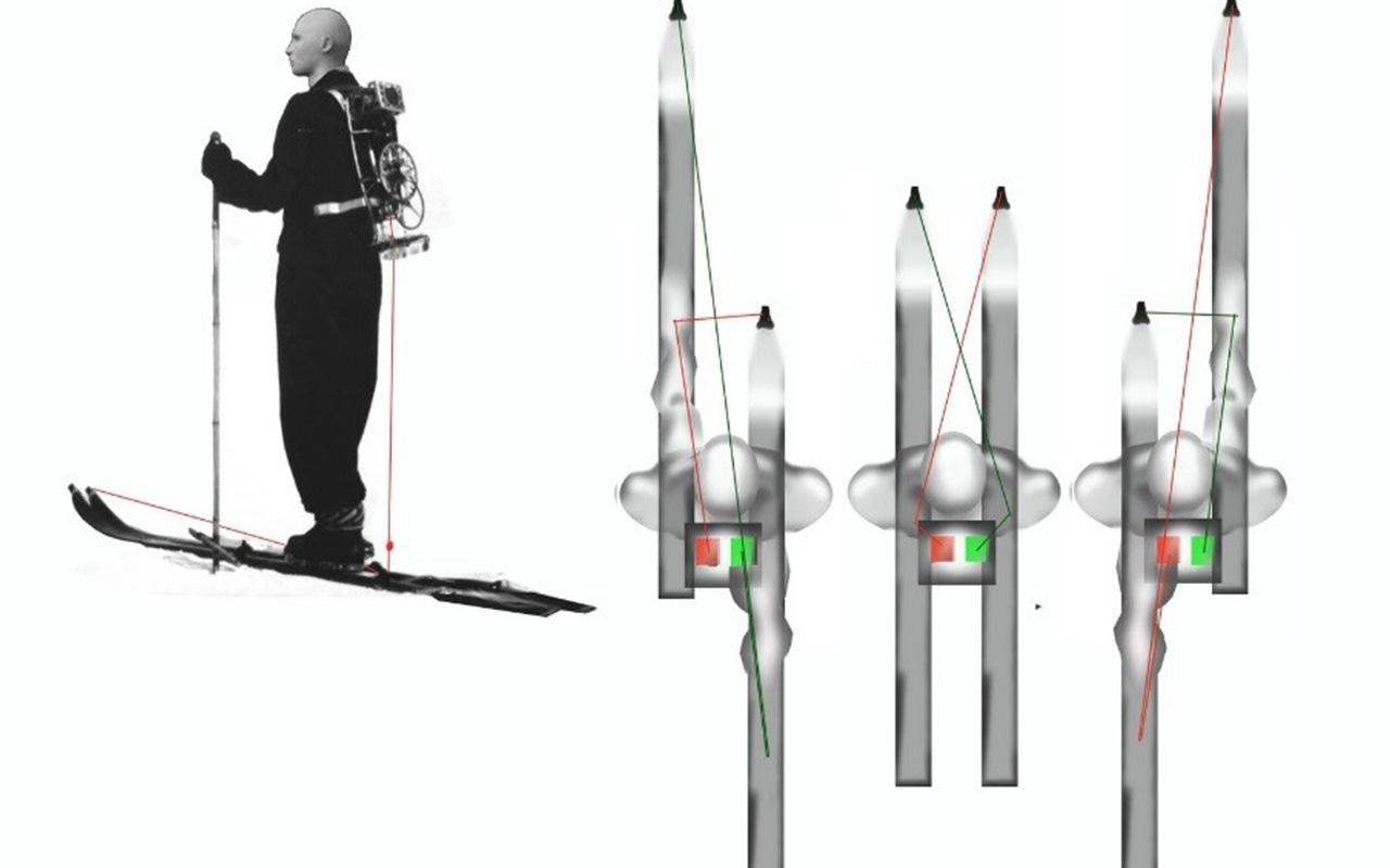"""O """"transformador marciano"""", que auxiliava na subida de montanhas de neve: uma das últimas invenções de Santos Dumont / Concept art by Luiz Pagano"""